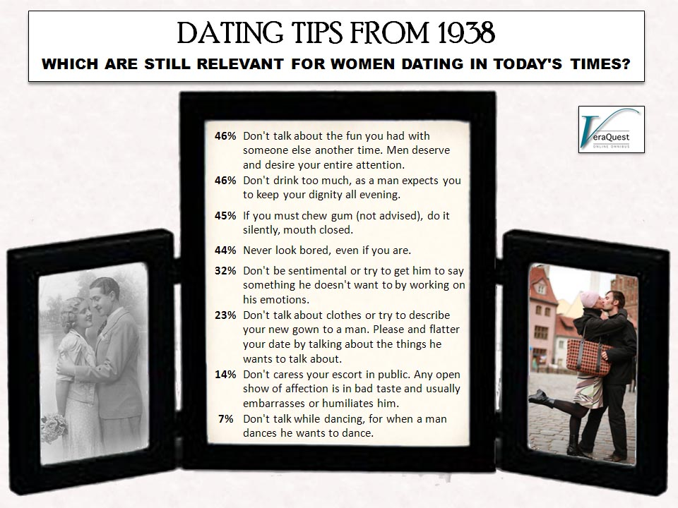 dating advice from 1938