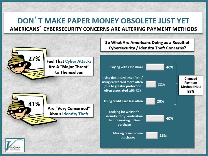 DON'T MAKE PAPER MONEY OBSOLETE JUST YET – CYBERSECURITY CONCERNS ARE ALTERING PAYMENT METHODS
