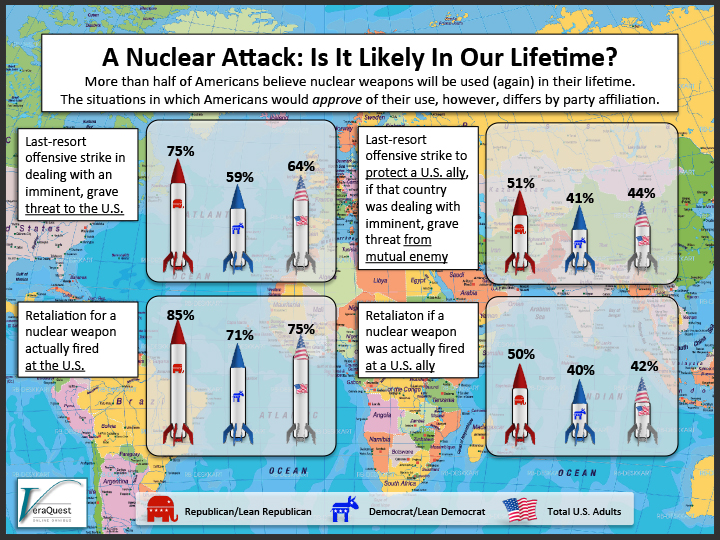 nuclear-attack-likely-in-our-lifetime
