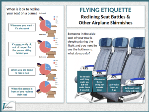 Flying Etiquette – Reclining Seat Battles and Other Airplane Skirmishes