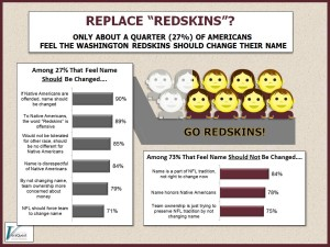 Washington Redskins Name Change – Why The Double-Standard, America?