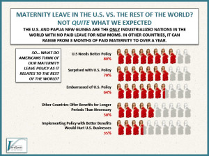 Maternity Leave in the U.S. vs. the Rest of the World (Hint: We Don't Look Good)